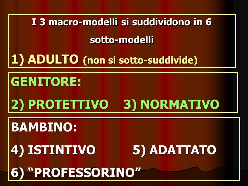 I 3 macro-modelli si suddividono in 6 sotto-modelli 1) ADULTO (non si sotto-suddivide) I 3 macro-modelli si suddividono in 6 sotto-modelli 1) ADULTO (