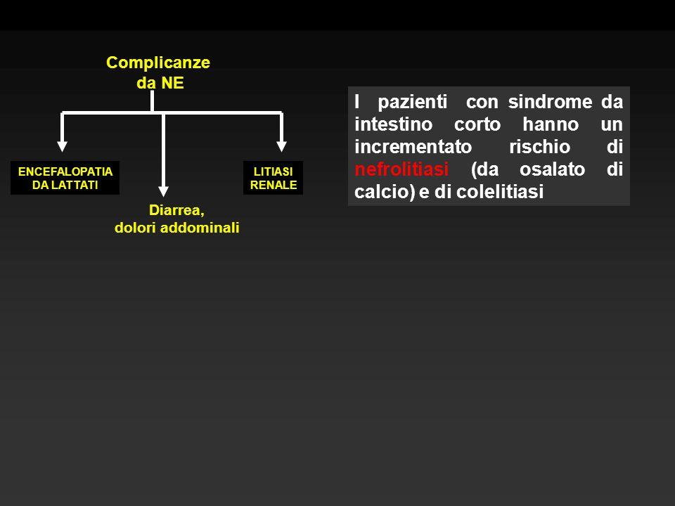 I pazienti con sindrome da intestino corto hanno un incrementato rischio di nefrolitiasi (da osalato di calcio) e di colelitiasi Complicanze da NE ENC