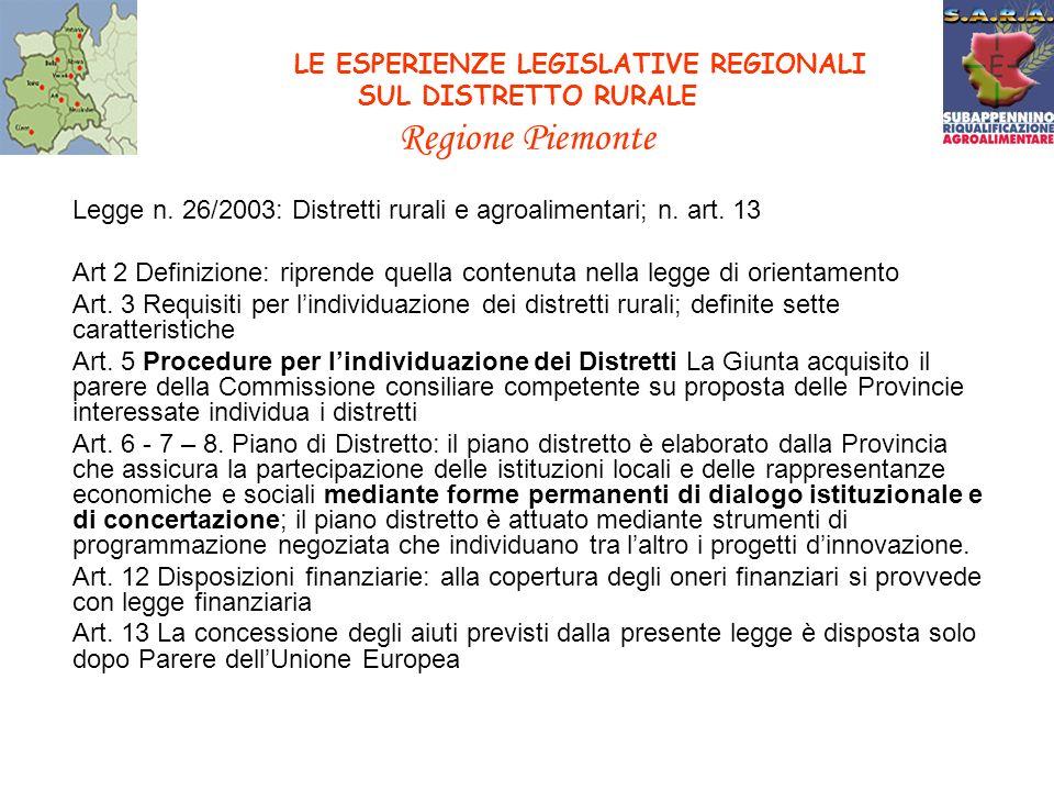 LE ESPERIENZE LEGISLATIVE REGIONALI SUL DISTRETTO RURALE Regione Piemonte Legge n.