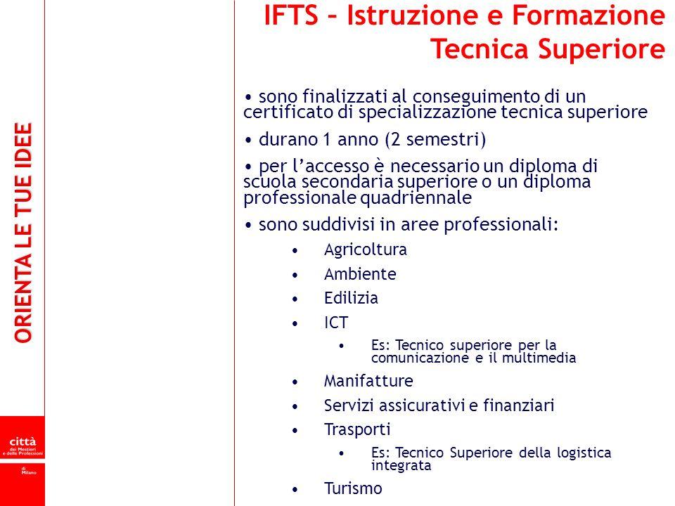 ORIENTA LE TUE IDEE IFTS – Istruzione e Formazione Tecnica Superiore sono finalizzati al conseguimento di un certificato di specializzazione tecnica s