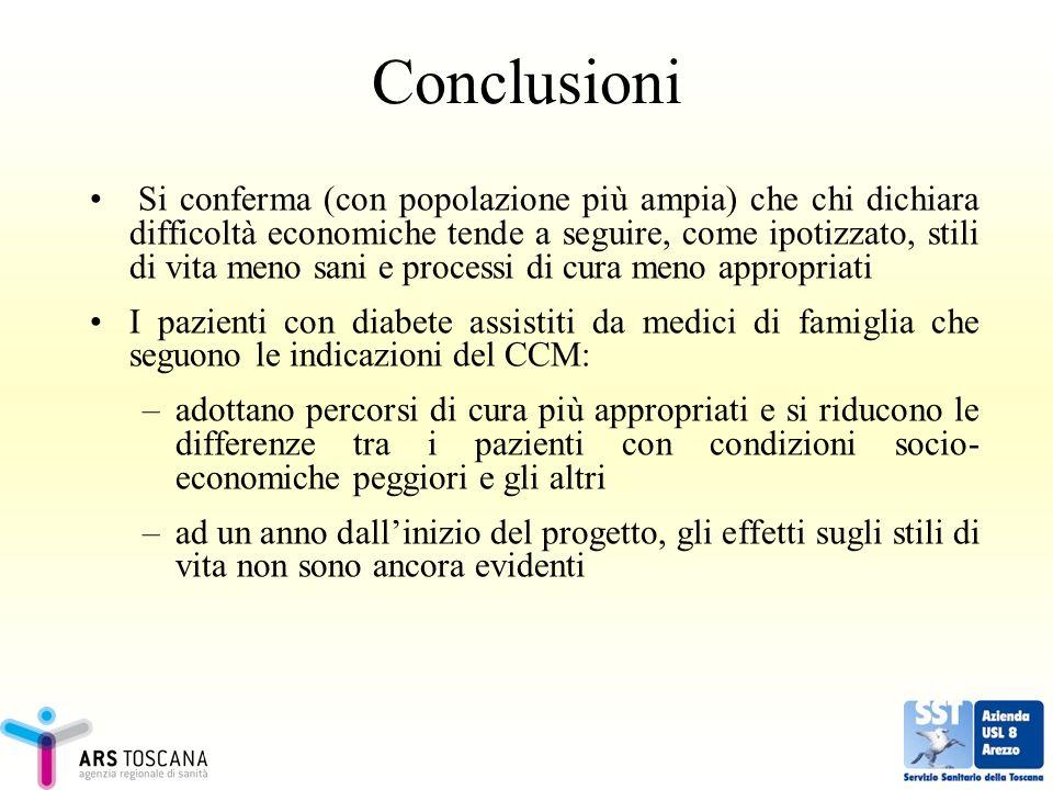 Conclusioni Si conferma (con popolazione più ampia) che chi dichiara difficoltà economiche tende a seguire, come ipotizzato, stili di vita meno sani e