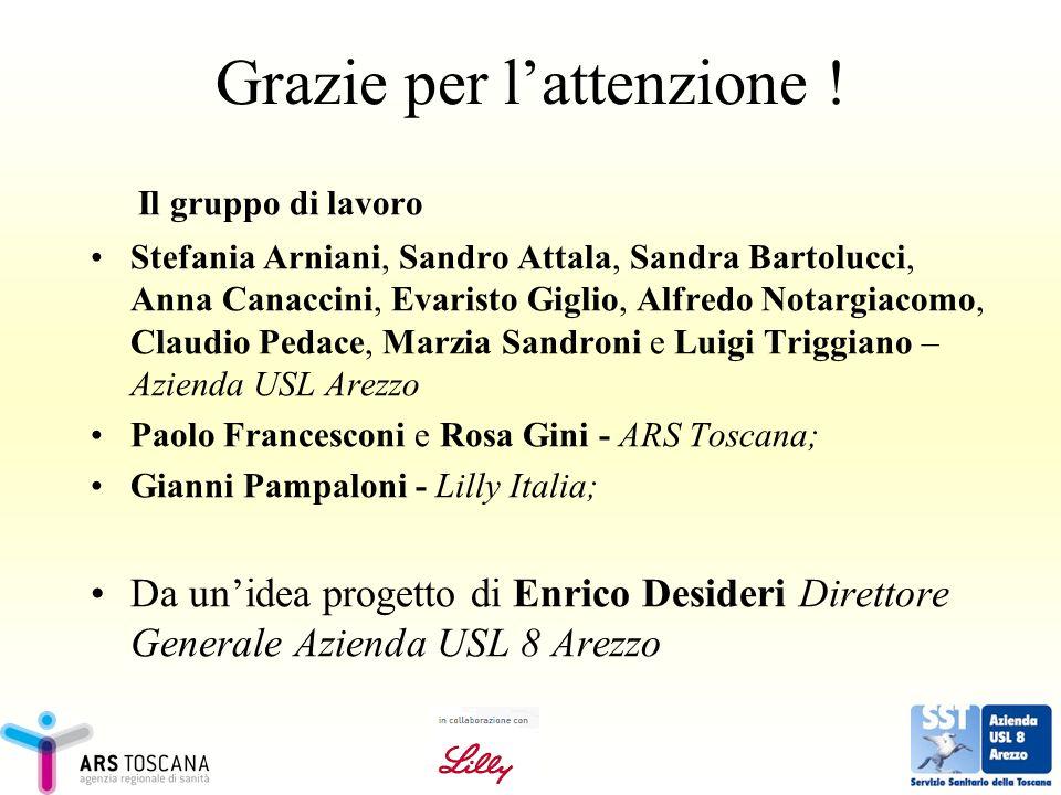 Grazie per lattenzione ! Il gruppo di lavoro Stefania Arniani, Sandro Attala, Sandra Bartolucci, Anna Canaccini, Evaristo Giglio, Alfredo Notargiacomo