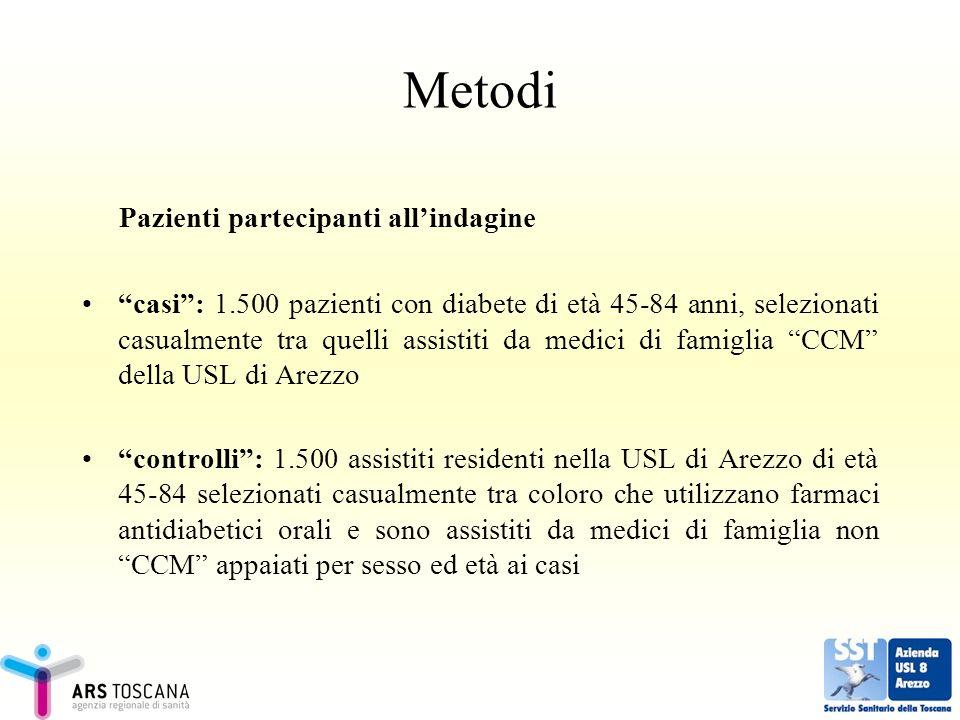 Metodi Pazienti partecipanti allindagine casi: 1.500 pazienti con diabete di età 45-84 anni, selezionati casualmente tra quelli assistiti da medici di