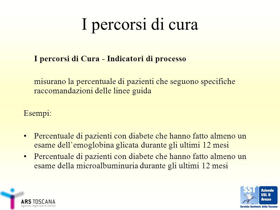 I percorsi di cura I percorsi di Cura - Indicatori di processo misurano la percentuale di pazienti che seguono specifiche raccomandazioni delle linee