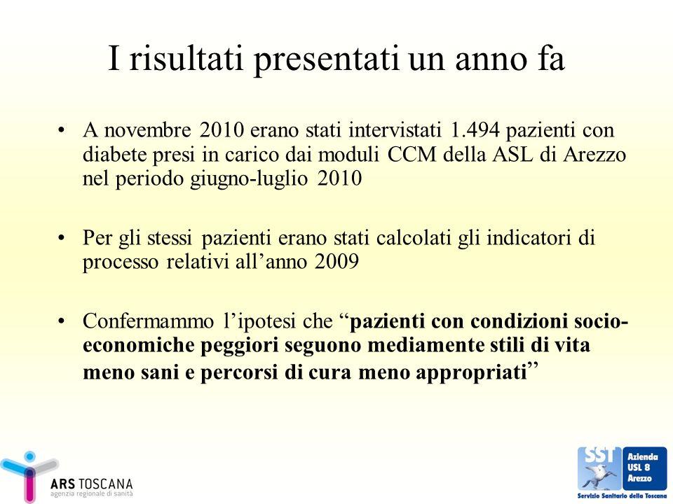 I risultati presentati un anno fa A novembre 2010 erano stati intervistati 1.494 pazienti con diabete presi in carico dai moduli CCM della ASL di Arez