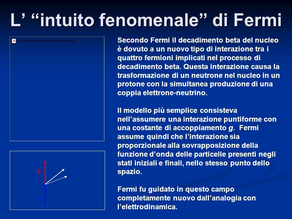 L intuito fenomenale di Fermi Secondo Fermi il decadimento beta del nucleo è dovuto a un nuovo tipo di interazione tra i quattro fermioni implicati ne