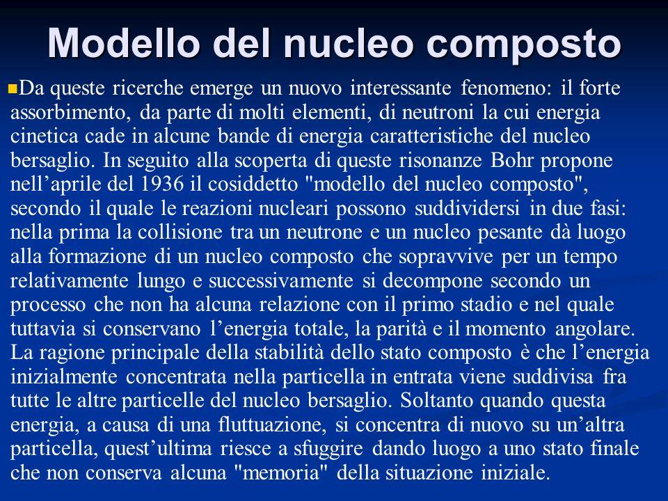 Modello del nucleo composto Da queste ricerche emerge un nuovo interessante fenomeno: il forte assorbimento, da parte di molti elementi, di neutroni l