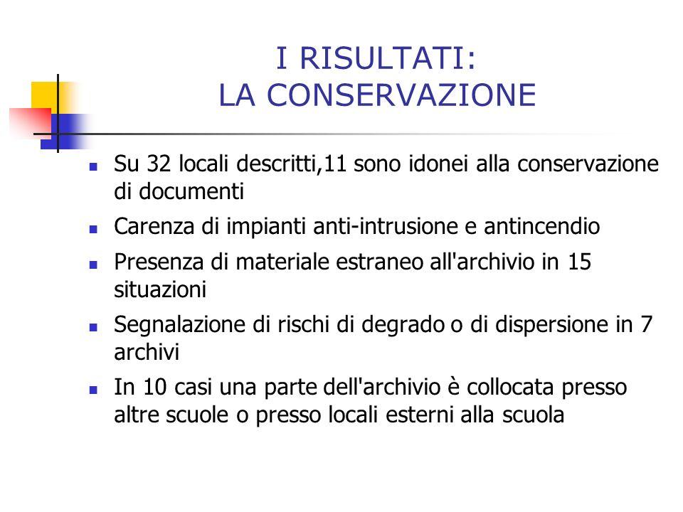 I RISULTATI: LA CONSERVAZIONE Su 32 locali descritti,11 sono idonei alla conservazione di documenti Carenza di impianti anti-intrusione e antincendio