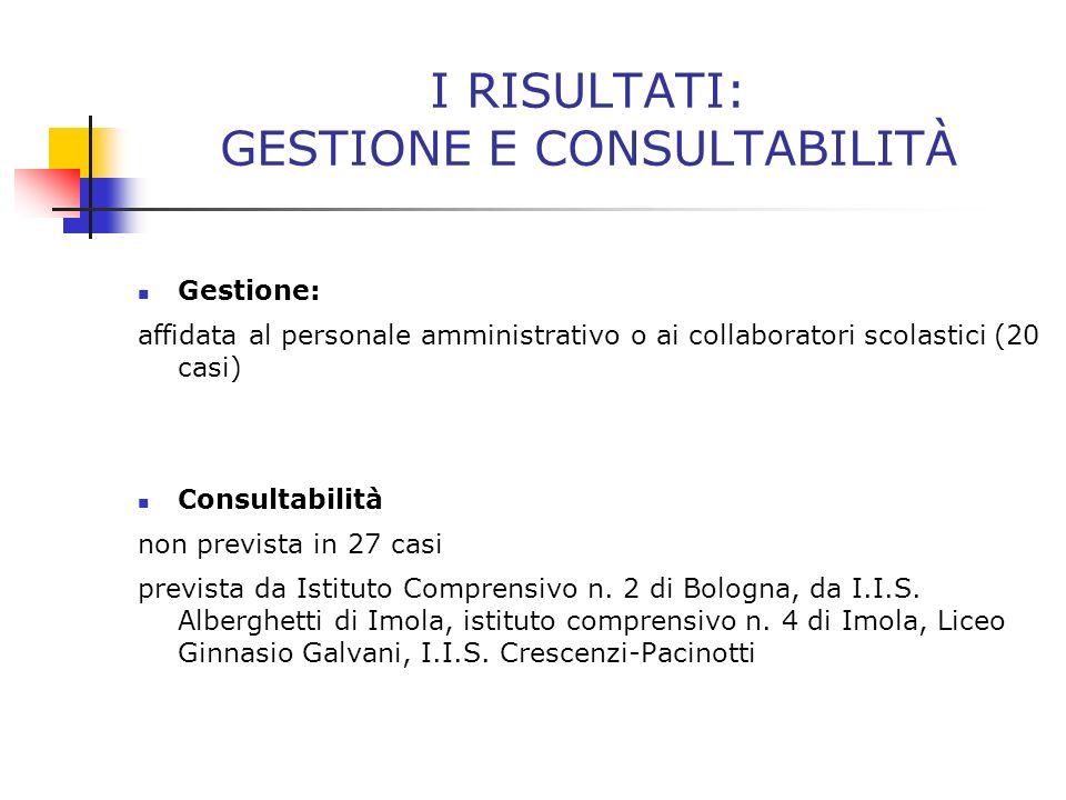 I RISULTATI: GESTIONE E CONSULTABILITÀ Gestione: affidata al personale amministrativo o ai collaboratori scolastici (20 casi) Consultabilità non previ