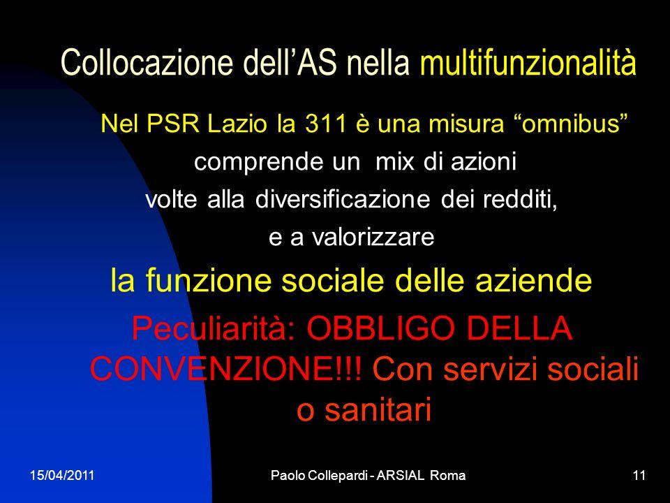 15/04/2011Paolo Collepardi - ARSIAL Roma11 Collocazione dellAS nella multifunzionalità Nel PSR Lazio la 311 è una misura omnibus comprende un mix di a