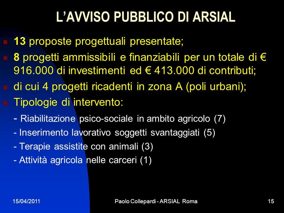15/04/2011Paolo Collepardi - ARSIAL Roma15 LAVVISO PUBBLICO DI ARSIAL 13 proposte progettuali presentate; 8 progetti ammissibili e finanziabili per un