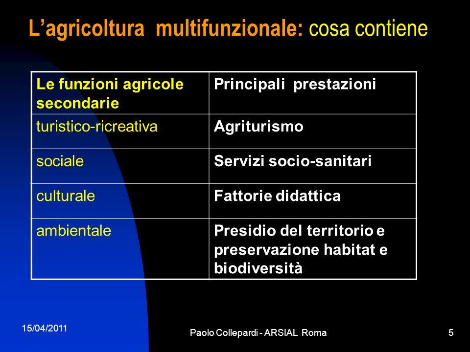 15/04/2011 Paolo Collepardi - ARSIAL Roma5 Lagricoltura multifunzionale: cosa contiene Le funzioni agricole secondarie Principali prestazioni turistic