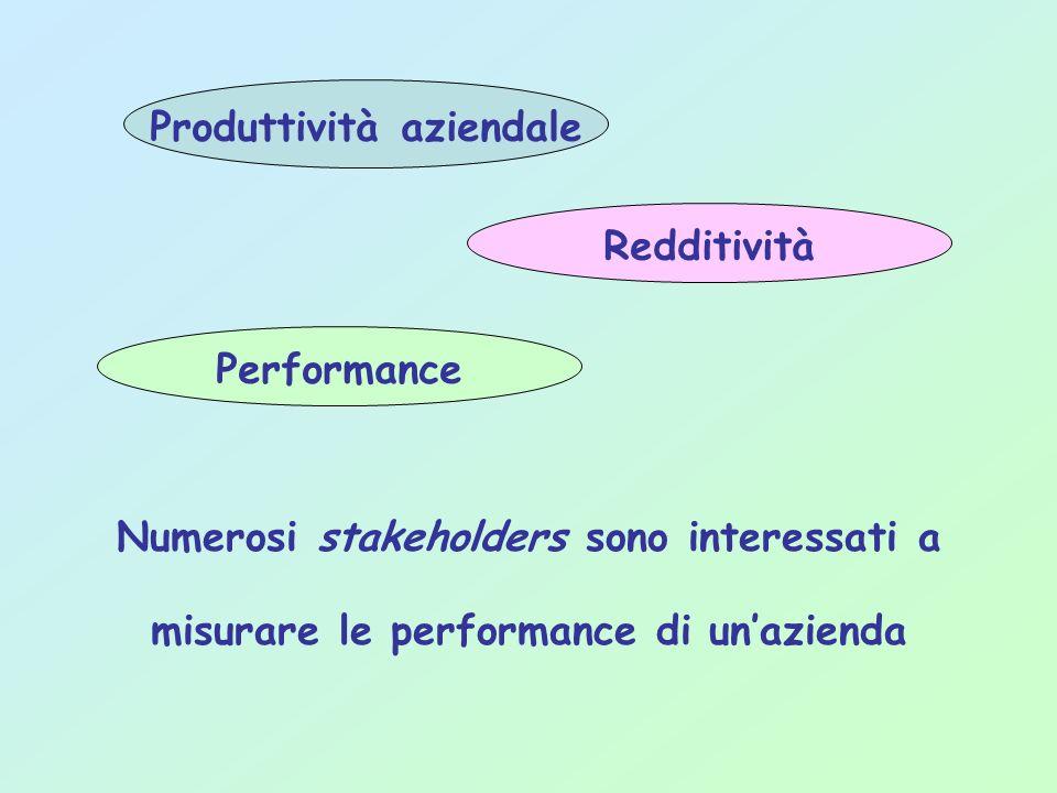 Numerosi stakeholders sono interessati a misurare le performance di unazienda Produttività aziendale Redditività Performance