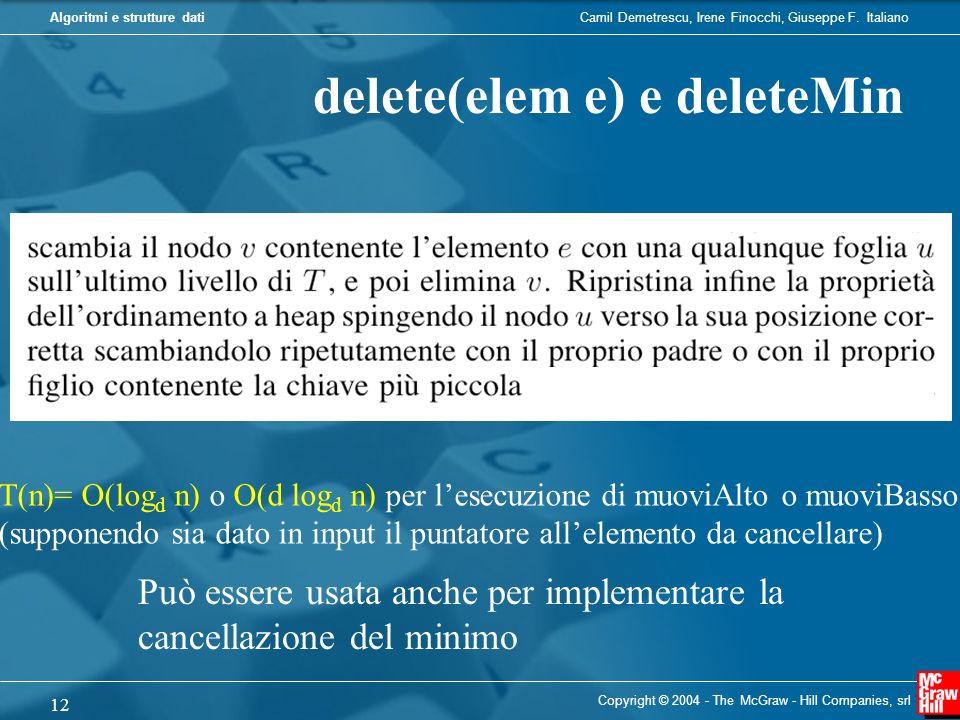 Camil Demetrescu, Irene Finocchi, Giuseppe F. ItalianoAlgoritmi e strutture dati Copyright © 2004 - The McGraw - Hill Companies, srl 12 delete(elem e)