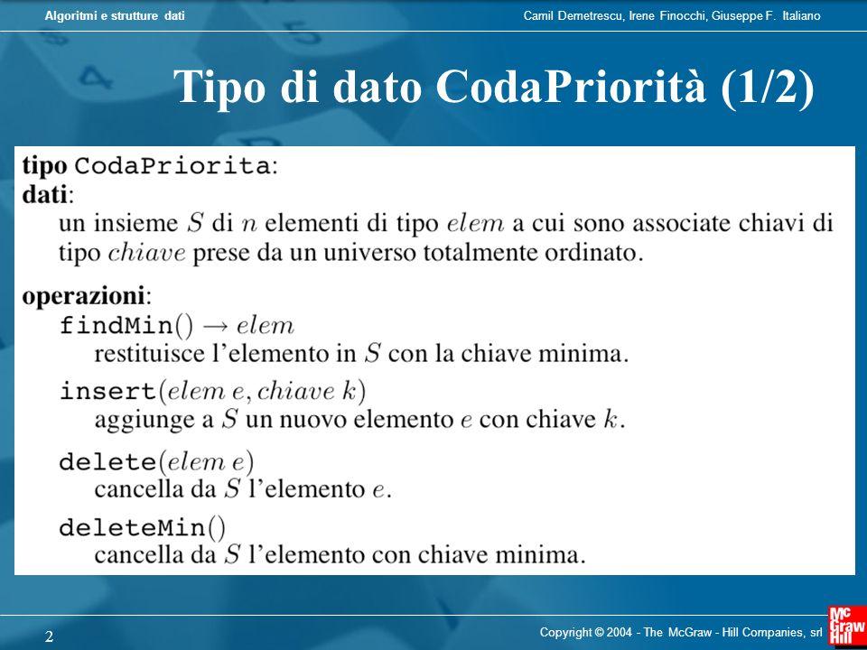 Algoritmi e strutture dati Copyright © 2004 - The McGraw - Hill Companies, srl 2 Tipo di dato CodaPriorità (1/2)