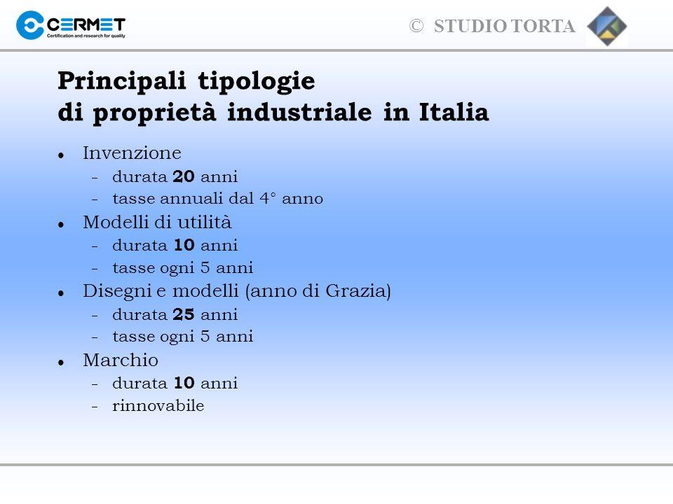 © STUDIO TORTA 1.Alla domanda di concessione di brevetto per invenzione industriale debbono unirsi la descrizione e i disegni necessari alla sua intelligenza.