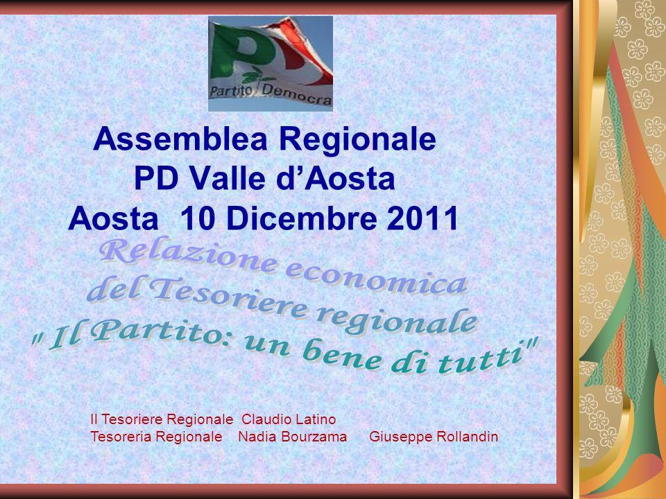 Assemblea Regionale PD Valle dAosta Aosta 10 Dicembre 2011 Il Tesoriere Regionale Claudio Latino Tesoreria Regionale Nadia Bourzama Giuseppe Rollandin