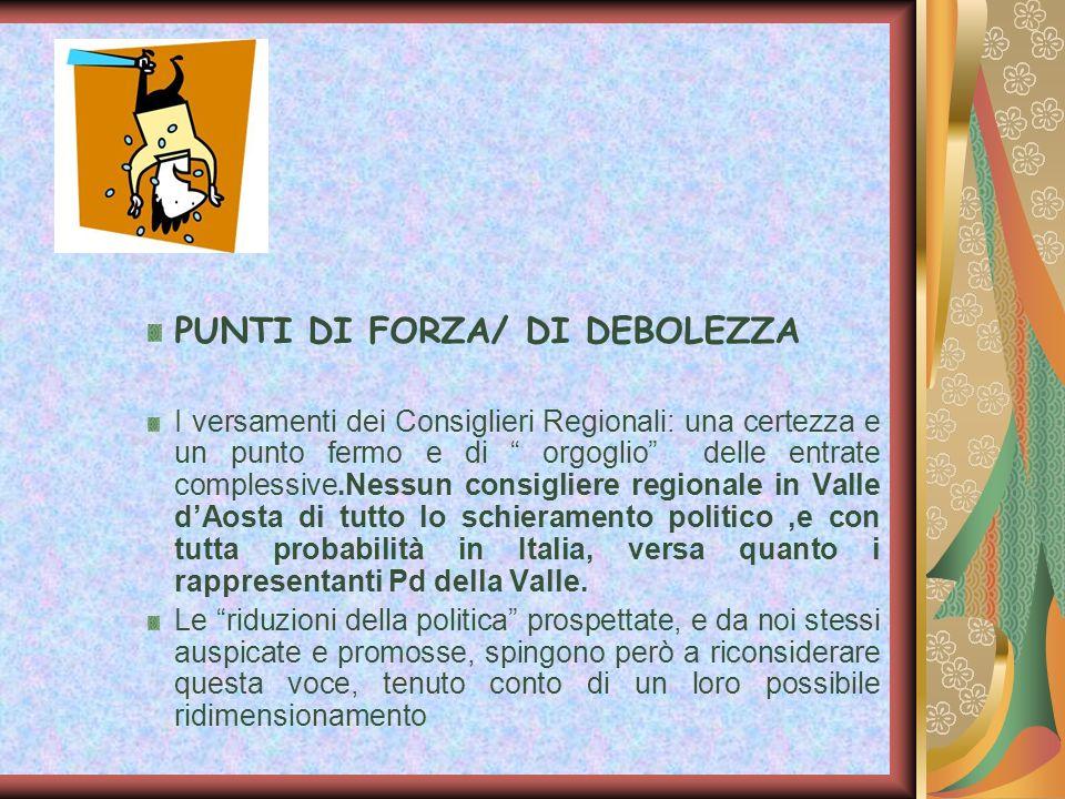 Il versamento degli amministratori di Aosta e del territorio.