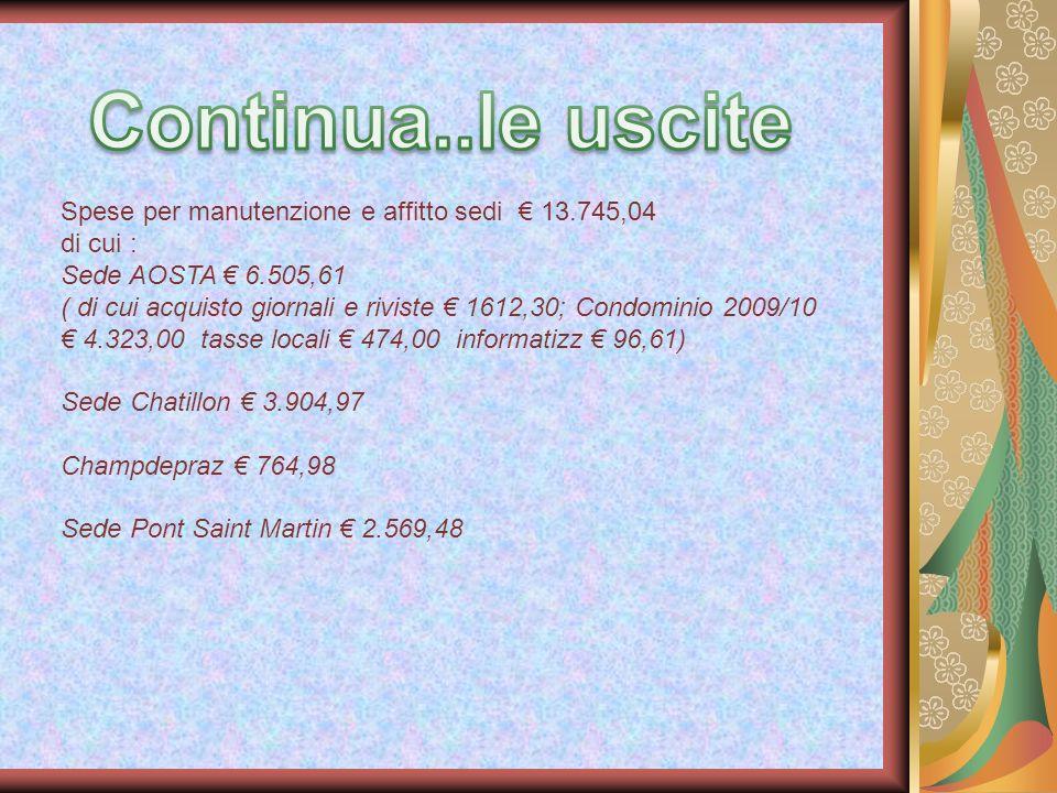 Spese per manutenzione e affitto sedi 13.745,04 di cui : Sede AOSTA 6.505,61 ( di cui acquisto giornali e riviste 1612,30; Condominio 2009/10 4.323,00 tasse locali 474,00 informatizz 96,61) Sede Chatillon 3.904,97 Champdepraz 764,98 Sede Pont Saint Martin 2.569,48