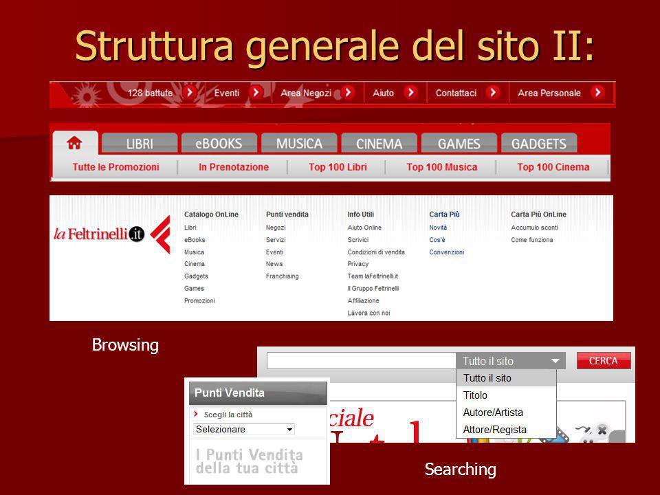 Struttura generale del sito II: Browsing Searching