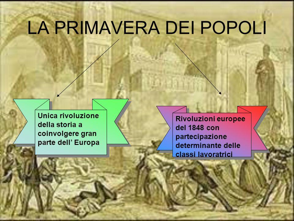 TRA IL 1846 E IL 1848 Diversi stati italiani concessero la Costituzione Papa Pio IX Istituì la Consulta di Stato Ferdinando II di Borbone Il Granduca