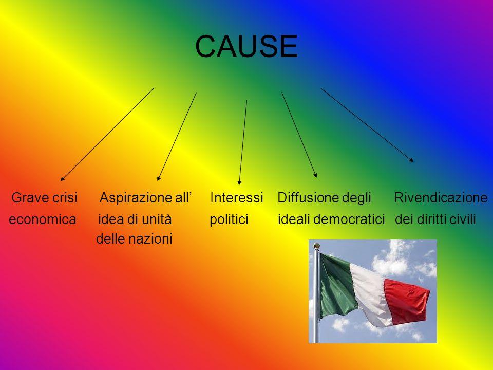 LA PRIMAVERA DEI POPOLI Unica rivoluzione della storia a coinvolgere gran parte dell Europa Unica rivoluzione della storia a coinvolgere gran parte de