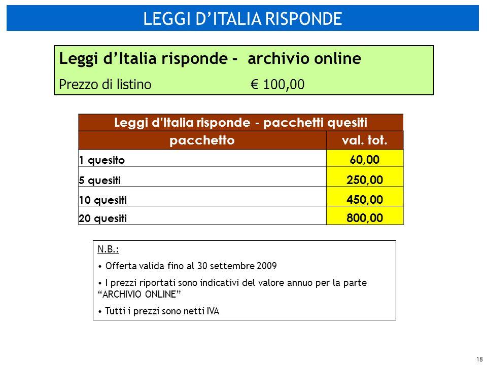 18 LEGGI DITALIA RISPONDE Leggi d Italia risponde - pacchetti quesiti pacchettoval.