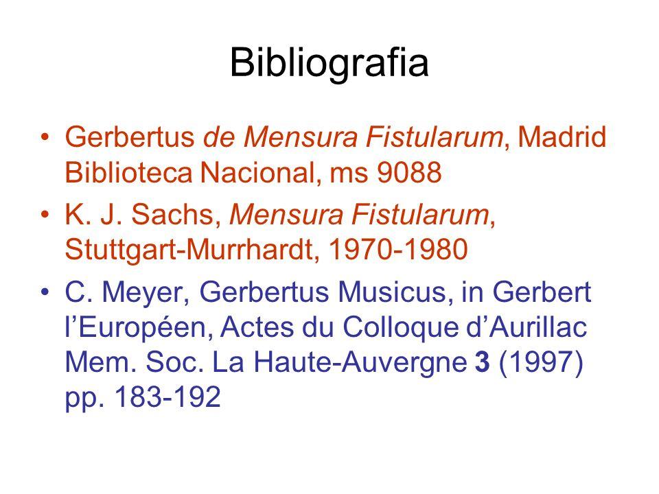 La nomenclatura musicale usata è di poco posteriore a Gerberto È di Guido dArezzo (1032), dallinno a San Giovanni Soprano: Erminia Santi