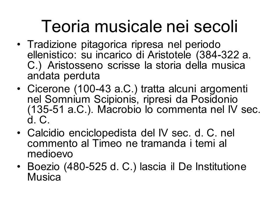Teoria musicale nei secoli Tradizione pitagorica ripresa nel periodo ellenistico: su incarico di Aristotele (384-322 a.
