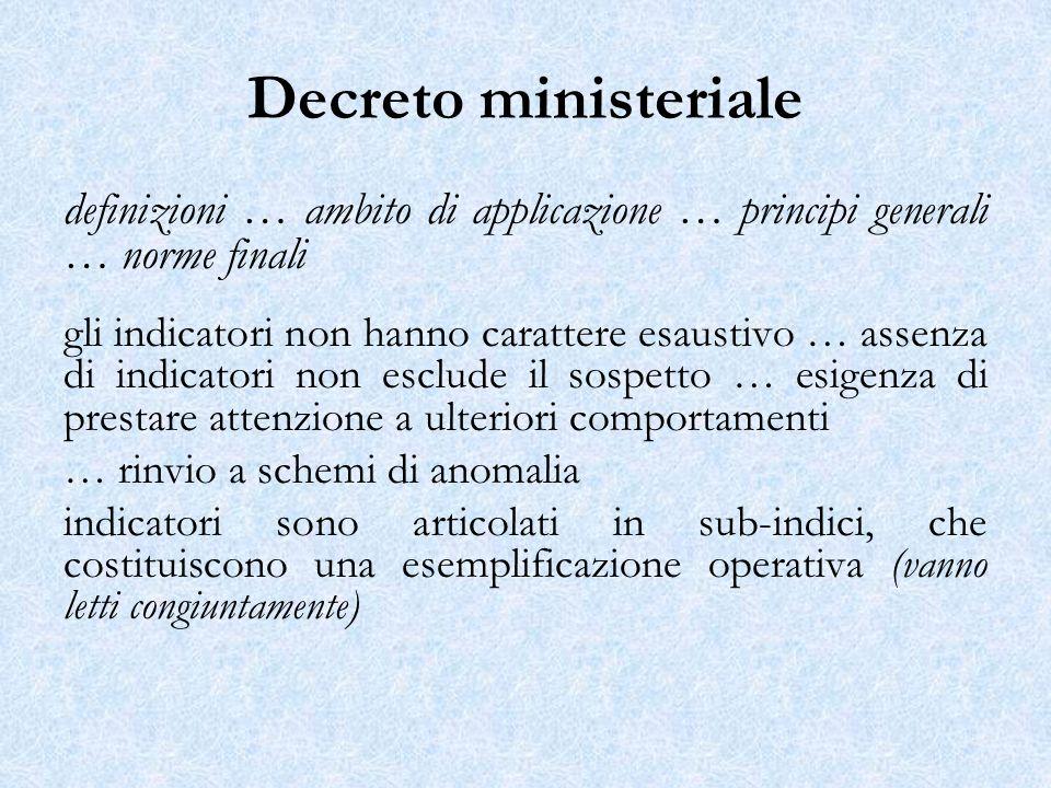 Decreto ministeriale definizioni … ambito di applicazione … principi generali … norme finali gli indicatori non hanno carattere esaustivo … assenza di