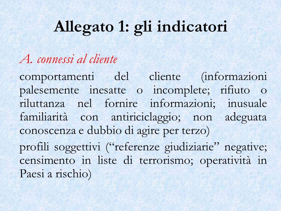 Allegato 1: gli indicatori A. connessi al cliente comportamenti del cliente (informazioni palesemente inesatte o incomplete; rifiuto o riluttanza nel