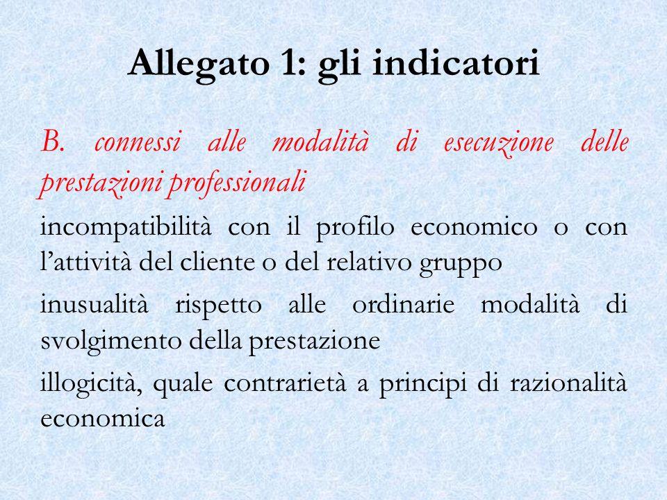 Allegato 1: gli indicatori B. connessi alle modalità di esecuzione delle prestazioni professionali incompatibilità con il profilo economico o con latt