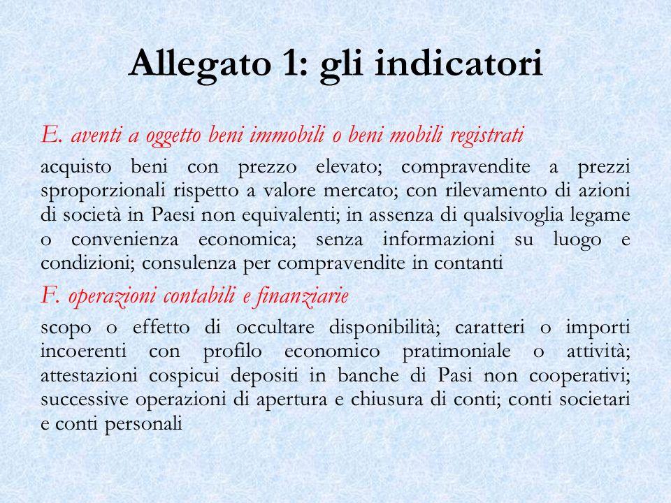 Allegato 1: gli indicatori E. aventi a oggetto beni immobili o beni mobili registrati acquisto beni con prezzo elevato; compravendite a prezzi spropor