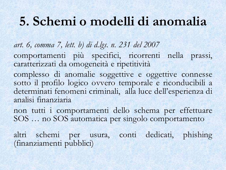 5. Schemi o modelli di anomalia art. 6, comma 7, lett. b) di d.lgs. n. 231 del 2007 comportamenti più specifici, ricorrenti nella prassi, caratterizza