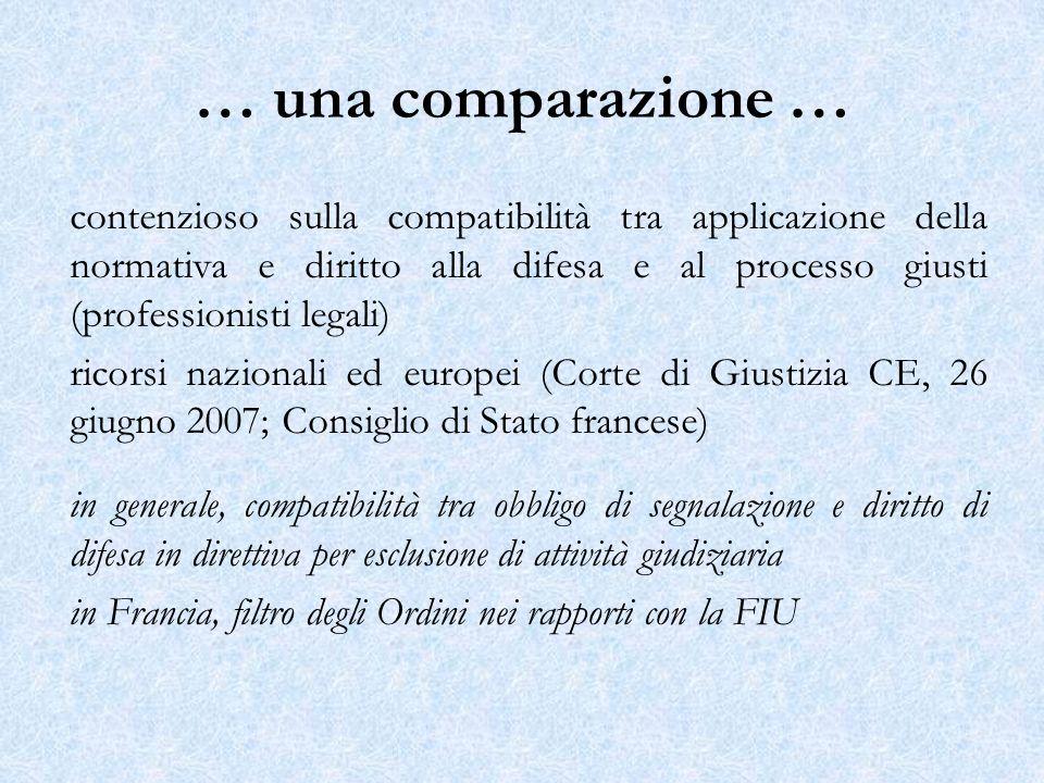 … una comparazione … contenzioso sulla compatibilità tra applicazione della normativa e diritto alla difesa e al processo giusti (professionisti legal