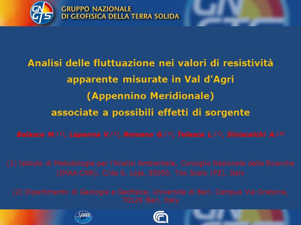 Rete di Monitoraggio Magnetotellurico in VDA MN :Marsico Nuovo 2007 CR : Campo Reale 2008 BA : Barricelle 2003-2005 VA : Villa dAgri 2007 TR : Tramutola 2006-2008