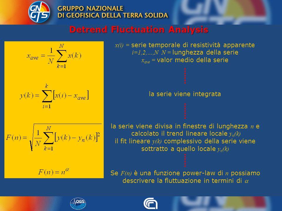 Detrend Fluctuation Analysis x(i) = serie temporale di resistività apparente i=1,2,…,N N = lunghezza della serie x ave = valor medio della serie la se