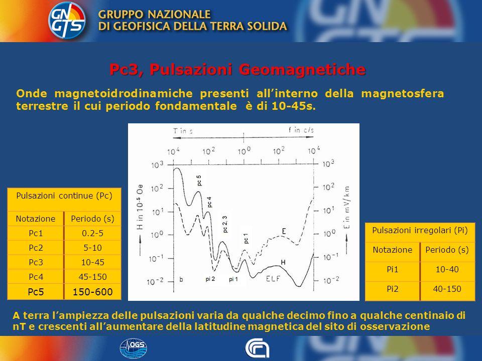 Onde magnetoidrodinamiche presenti allinterno della magnetosfera terrestre il cui periodo fondamentale è di 10-45s. Pulsazioni continue (Pc) Notazione