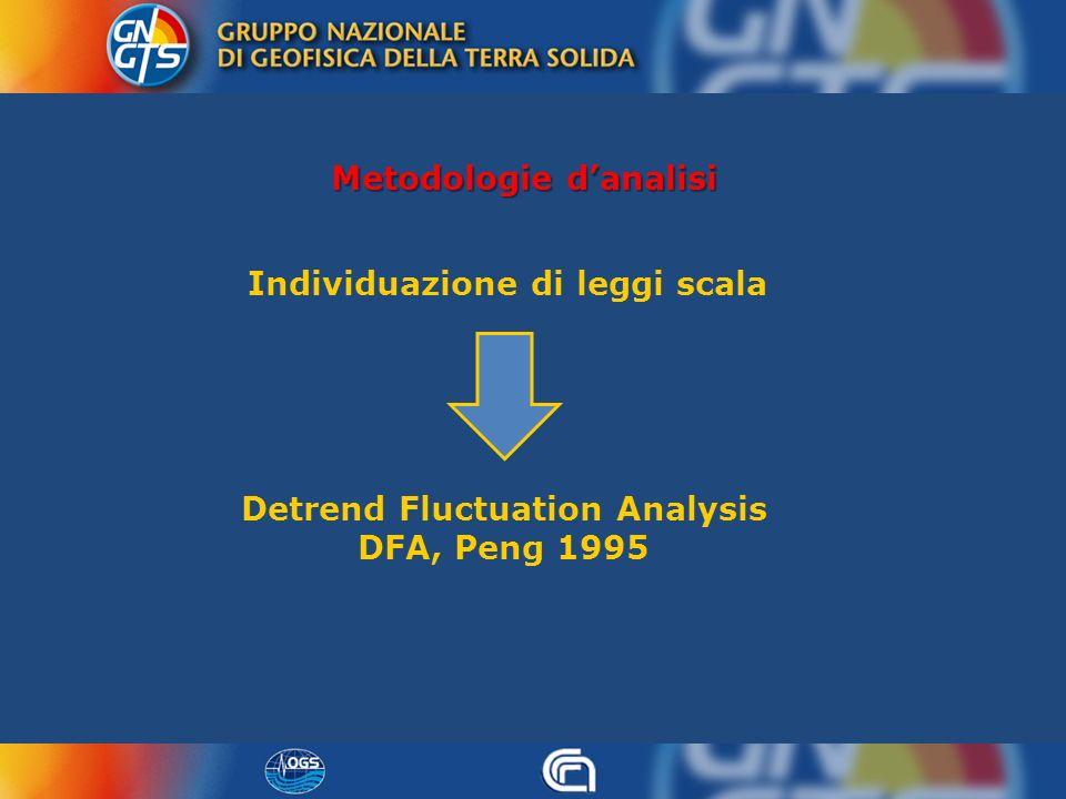 Detrend Fluctuation Analysis x(i) = serie temporale di resistività apparente i=1,2,…,N N = lunghezza della serie x ave = valor medio della serie la serie viene integrata la serie viene divisa in finestre di lunghezza n e calcolato il trend lineare locale y n (k) il fit lineare y(k) complessivo della serie viene sottratto a quello locale y n (k) Se F(n) è una funzione power-law di n possiamo descrivere la fluttuazione in termini di