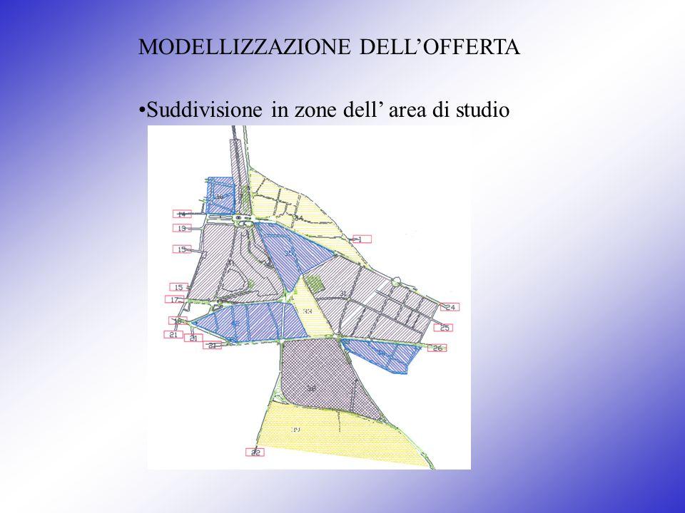 MODELLIZZAZIONE DELLOFFERTA Suddivisione in zone dell area di studio