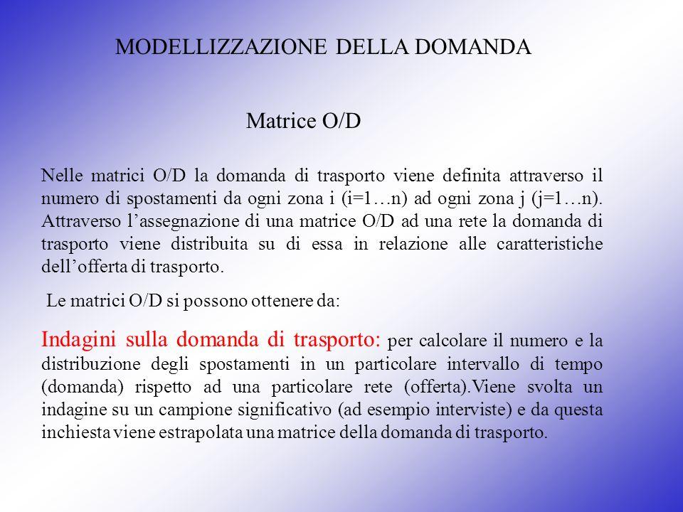 MODELLIZZAZIONE DELLA DOMANDA Matrice O/D Nelle matrici O/D la domanda di trasporto viene definita attraverso il numero di spostamenti da ogni zona i