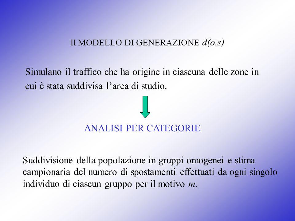Il MODELLO DI GENERAZIONE d(o,s) Simulano il traffico che ha origine in ciascuna delle zone in cui è stata suddivisa larea di studio. ANALISI PER CATE