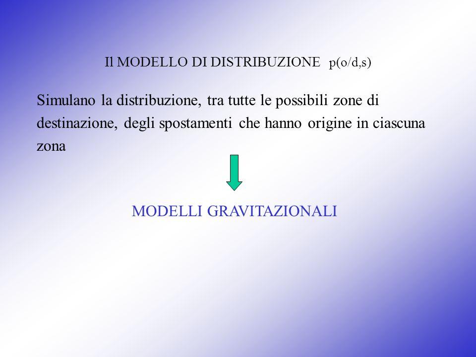 Il MODELLO DI DISTRIBUZIONE p(o/d,s) Simulano la distribuzione, tra tutte le possibili zone di destinazione, degli spostamenti che hanno origine in ci