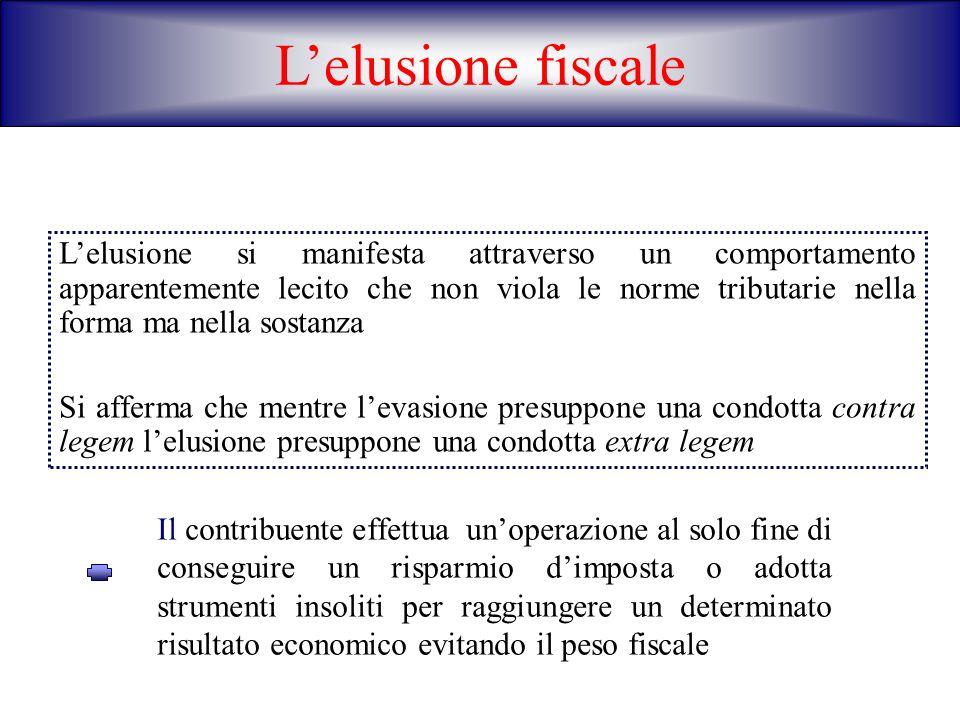 Lelusione fiscale Lelusione si manifesta attraverso un comportamento apparentemente lecito che non viola le norme tributarie nella forma ma nella sost