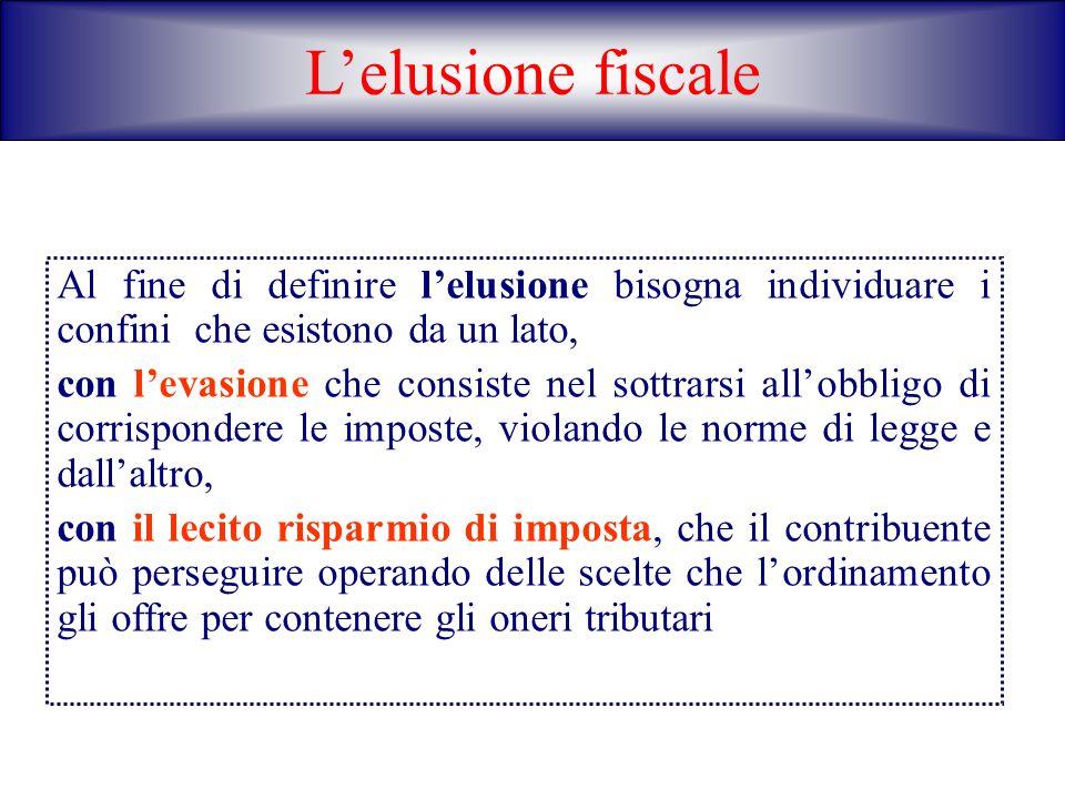 Lelusione fiscale Al fine di definire lelusione bisogna individuare i confini che esistono da un lato, con levasione che consiste nel sottrarsi allobb