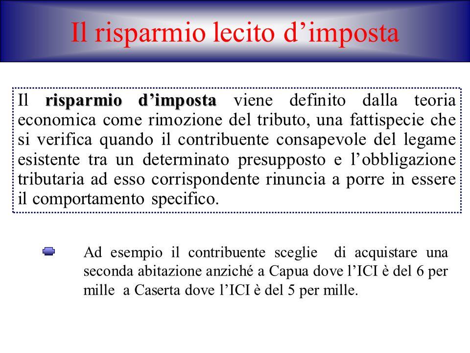 Ad esempio il contribuente sceglie di acquistare una seconda abitazione anziché a Capua dove lICI è del 6 per mille a Caserta dove lICI è del 5 per mi