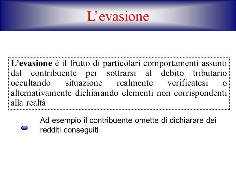 La giurisprudenza nazionale Cassazione - Sent.n. 30057 del 23 dicembre 2008 (ud.