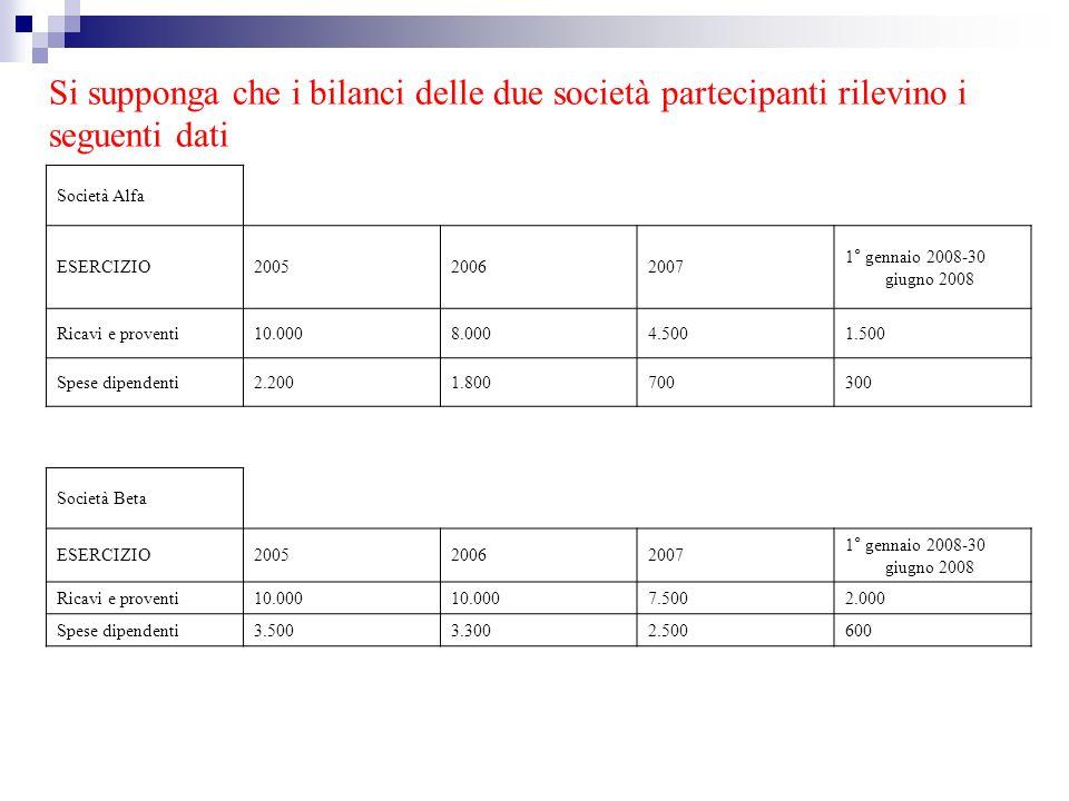 Società Alfa ESERCIZIO200520062007 1° gennaio 2008-30 giugno 2008 Ricavi e proventi10.0008.0004.5001.500 Spese dipendenti2.2001.800700300 Società Beta