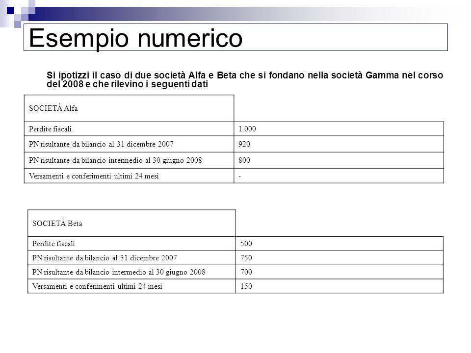 Esempio numerico Si ipotizzi il caso di due società Alfa e Beta che si fondano nella società Gamma nel corso del 2008 e che rilevino i seguenti dati S