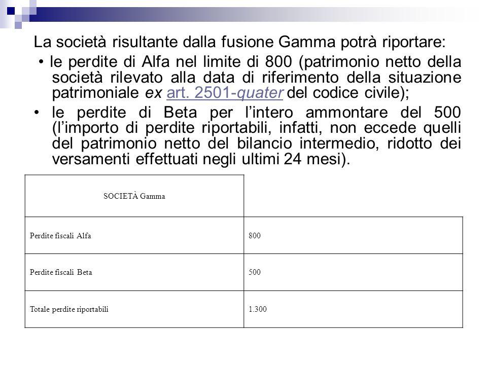 La società risultante dalla fusione Gamma potrà riportare: le perdite di Alfa nel limite di 800 (patrimonio netto della società rilevato alla data di